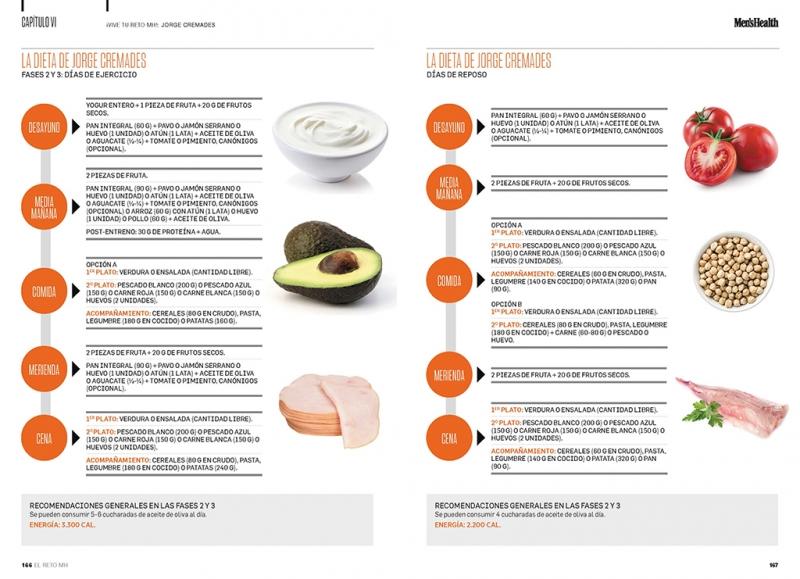 Reto mens health dieta